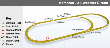 kempton racecourse map