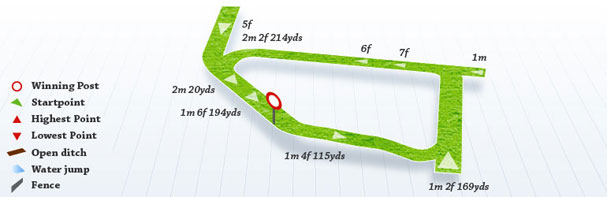 Warwick racecourse map